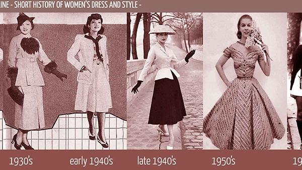 100 Χρόνια Μόδας σε μόλις.. 100 δευτερόλεπτα! (Video)