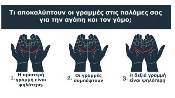 Μάθε πώς να διαβάζεις την παλάμη του χεριού σου και δες τι σημαίνουν αυτές οι γραμμές