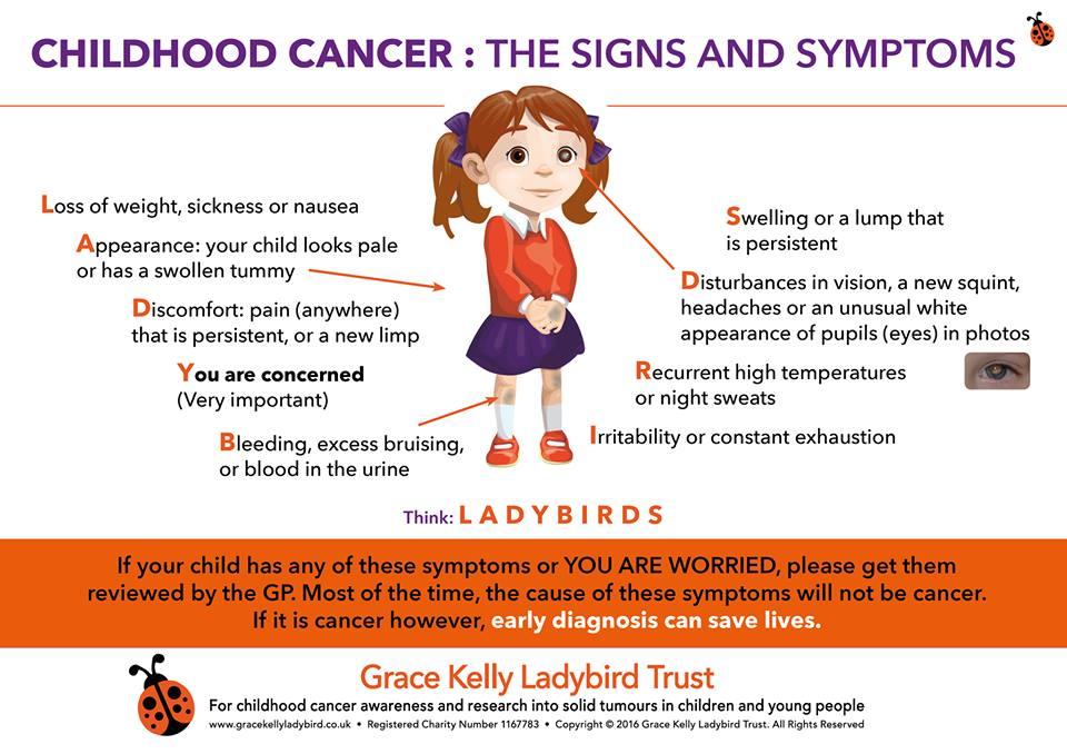 """Τα κυριότερα συμπτώματα του παιδικού καρκίνου που μοιάζουν αρχικά """"αθώα""""."""